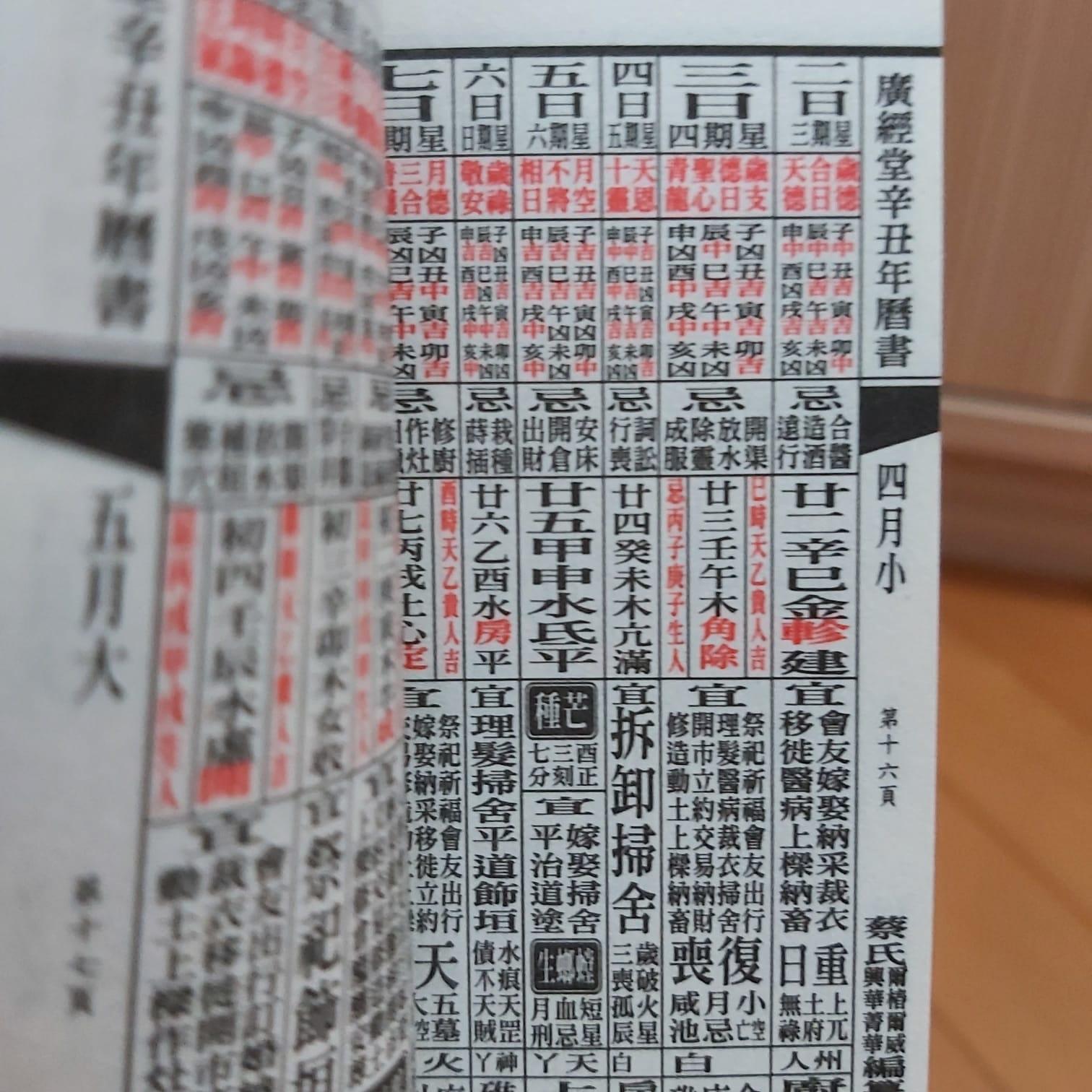 Feng Shui datas auspiciosas