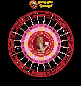 Feng Shui Anual 2023